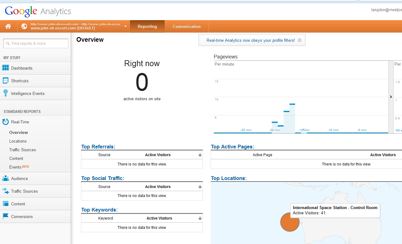 analytics-screen_shot