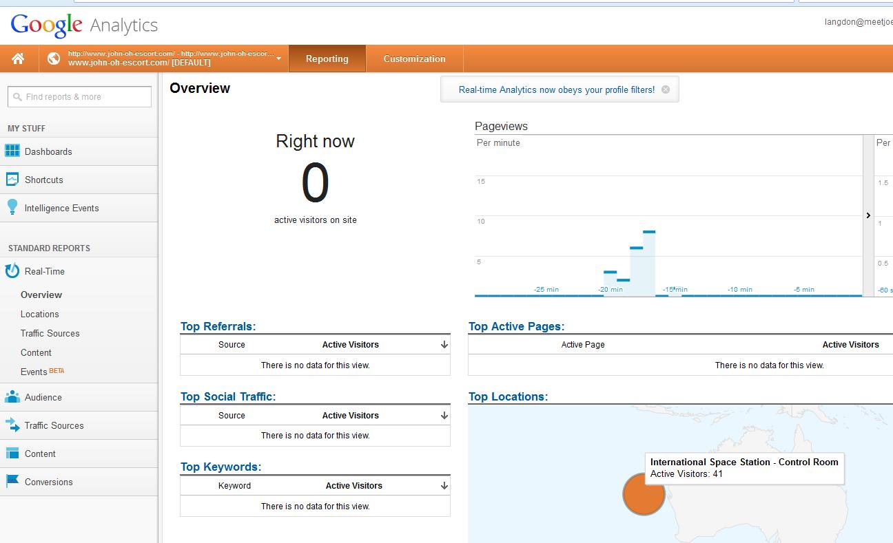 analytics-screen_shot